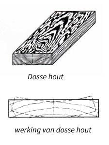 dosse hout